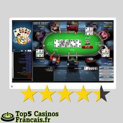 Avis sur le Vidéo Poker